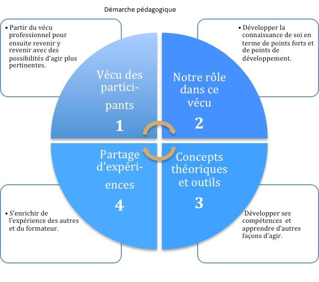 gestion de la formation en entreprise pdf